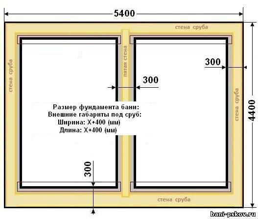 Ленточный фундамент для бани 6х6 своими руками 3